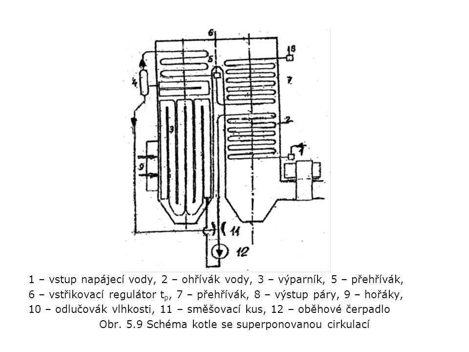 Obr. 5.9 Schéma kotle se superponovanou cirkulací