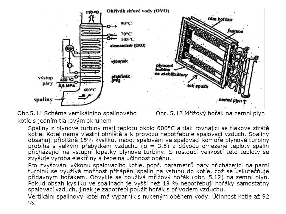 Obr. 5. 11 Schéma vertikálního spalinového Obr. 5