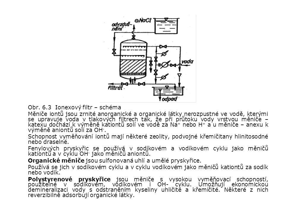 Organické měniče jsou sulfonovaná uhlí a umělé pryskyřice.