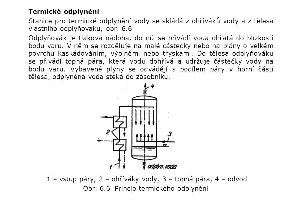 Obr. 6.6 Princip termického odplynění