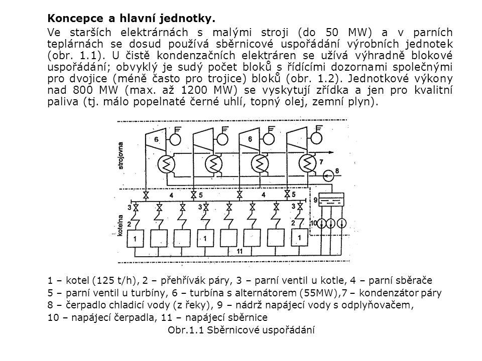 Obr.1.1 Sběrnicové uspořádání