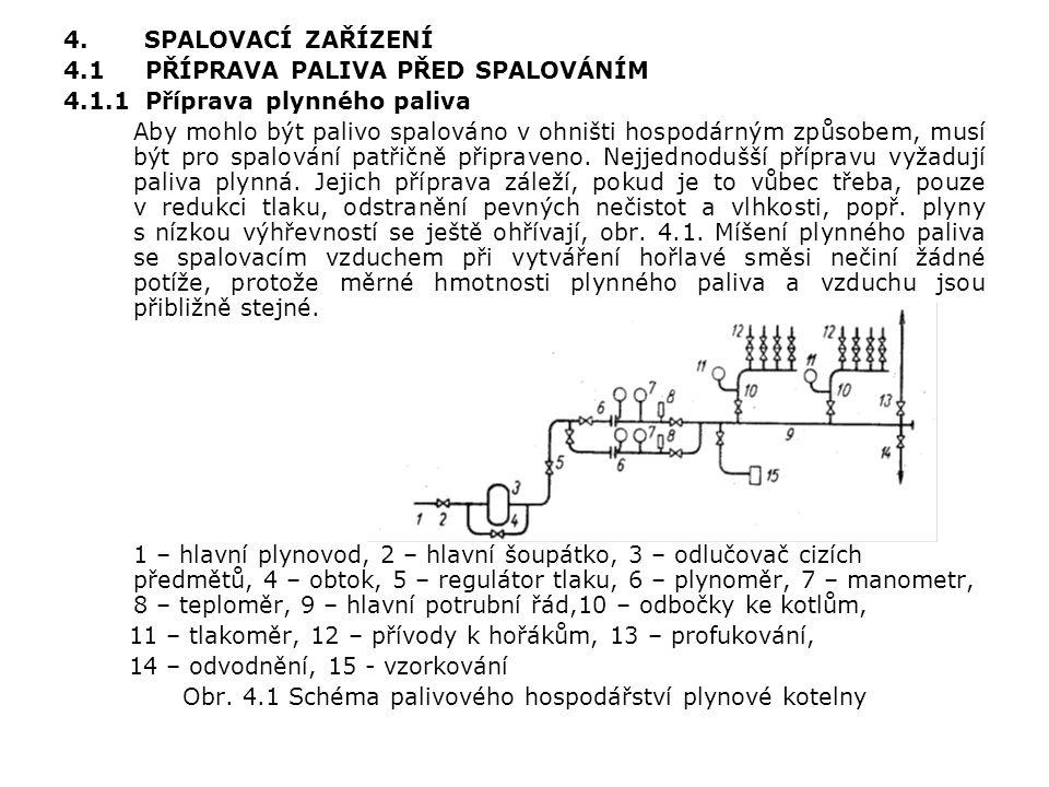 Obr. 4.1 Schéma palivového hospodářství plynové kotelny