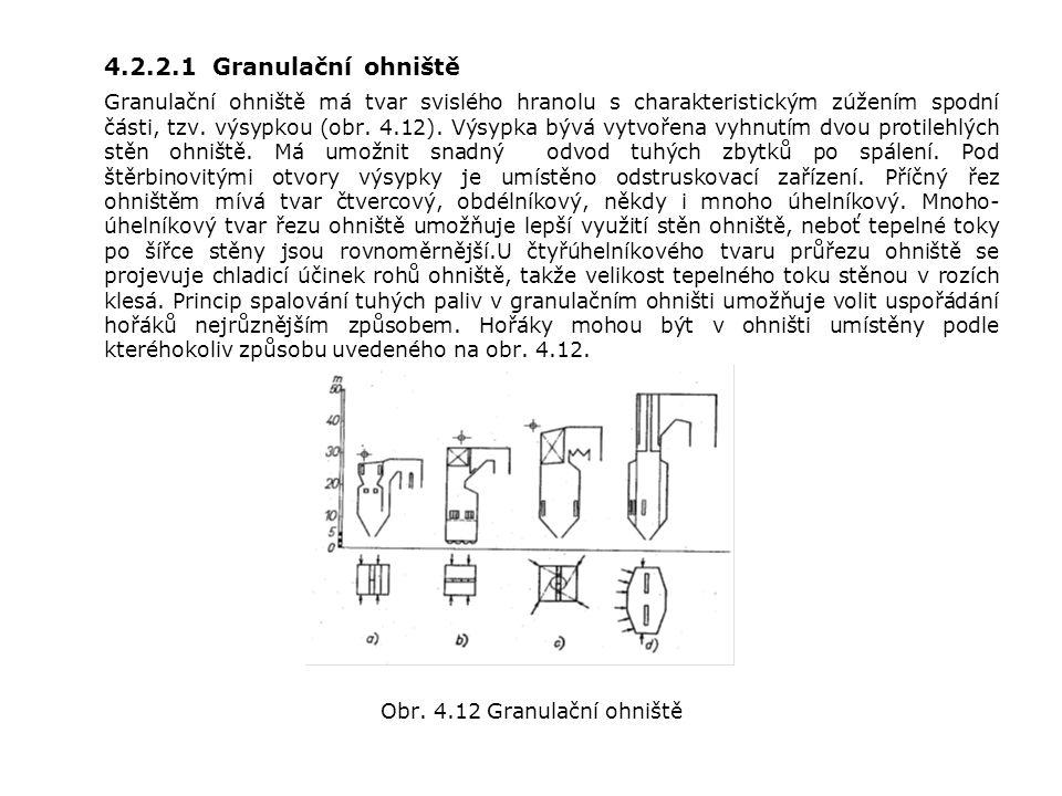 Obr. 4.12 Granulační ohniště