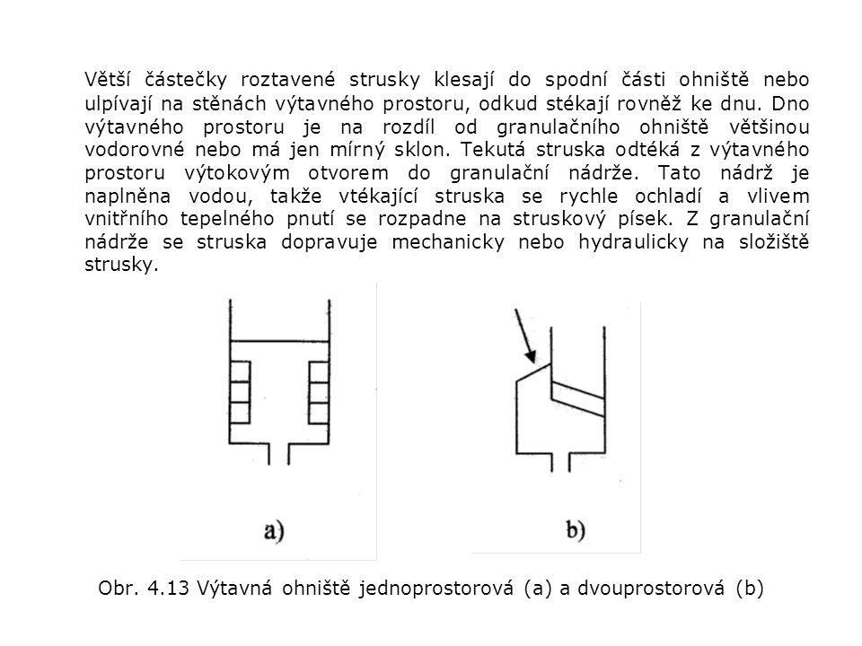 Obr. 4.13 Výtavná ohniště jednoprostorová (a) a dvouprostorová (b)