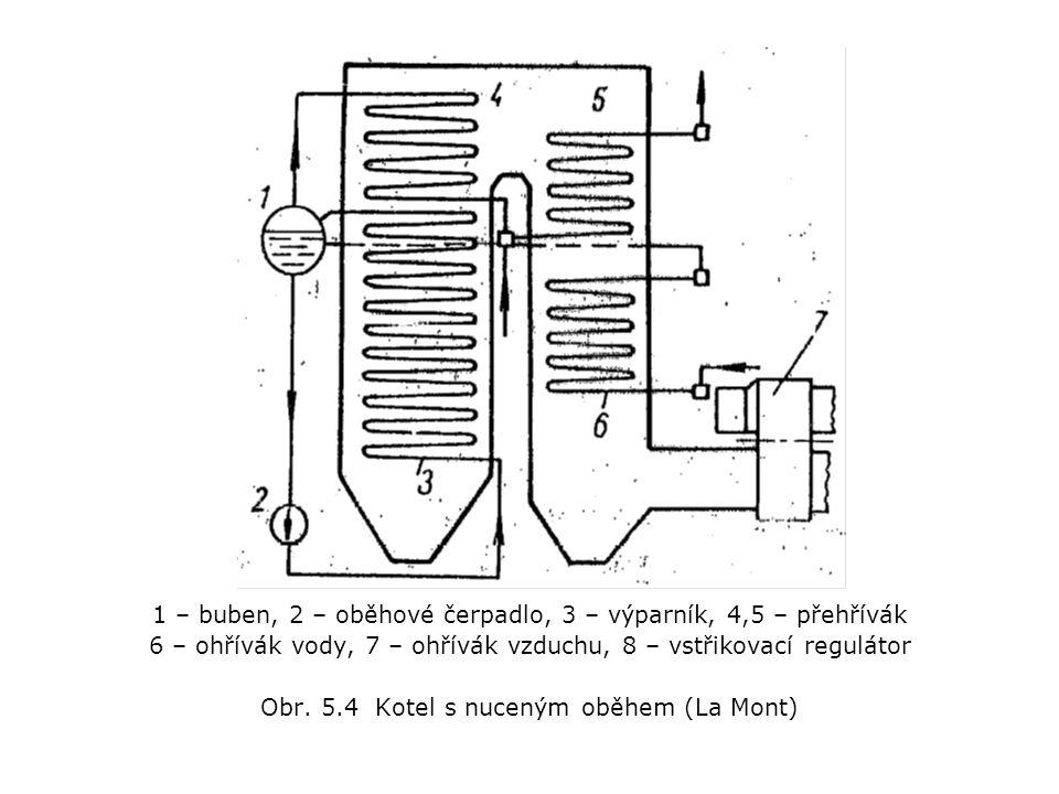 1 – buben, 2 – oběhové čerpadlo, 3 – výparník, 4,5 – přehřívák
