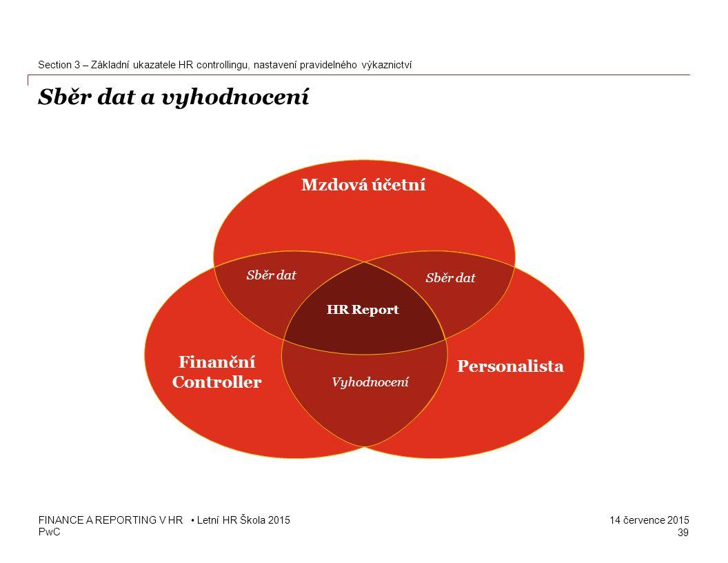 Sběr dat a vyhodnocení Mzdová účetní Finanční Controller Personalista