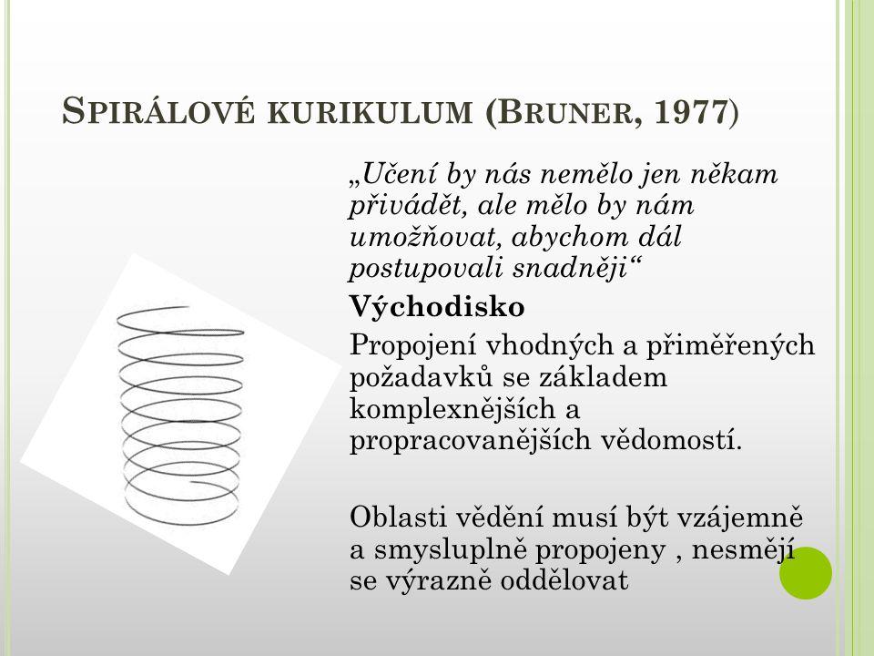 Spirálové kurikulum (Bruner, 1977)