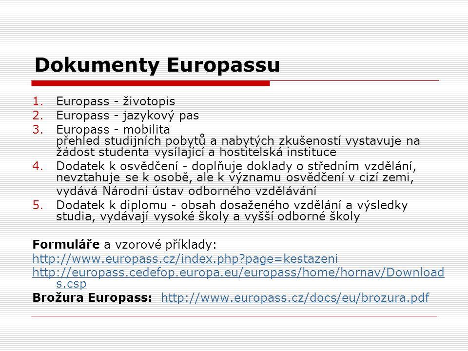 Dokumenty Europassu Europass - životopis Europass - jazykový pas