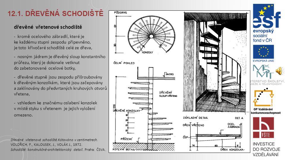 12.1. Dřevěná schodiště dřevěné vřetenové schodiště