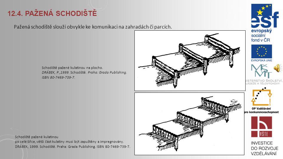12.4. Pažená schodiště Pažená schodiště slouží obvykle ke komunikaci na zahradách či parcích.