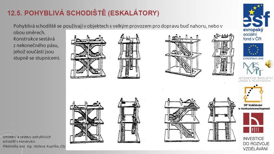 12.5. Pohyblivá schodiště (eskalátory)