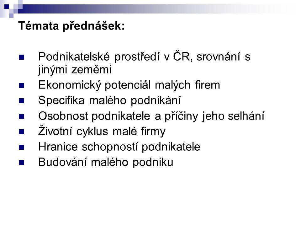 Témata přednášek: Podnikatelské prostředí v ČR, srovnání s jinými zeměmi. Ekonomický potenciál malých firem.