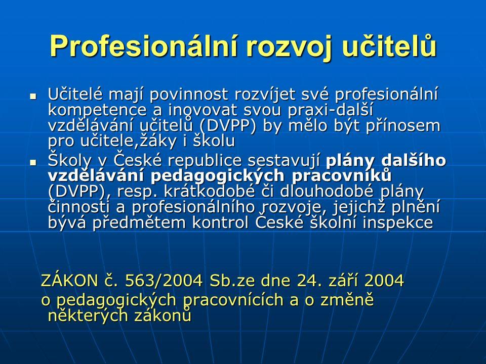 Profesionální rozvoj učitelů