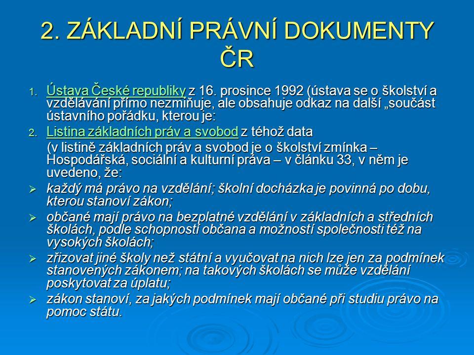 2. ZÁKLADNÍ PRÁVNÍ DOKUMENTY ČR