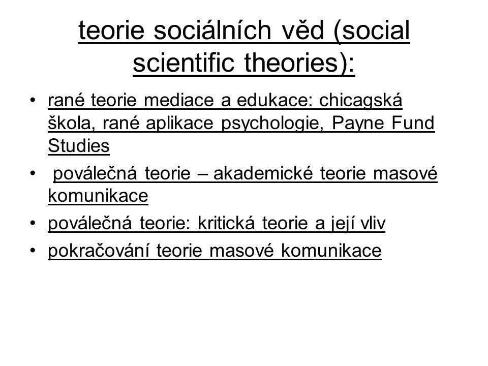 teorie sociálních věd (social scientific theories):