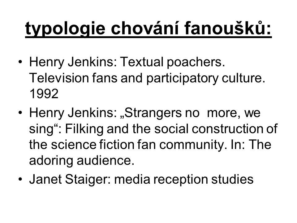 typologie chování fanoušků:
