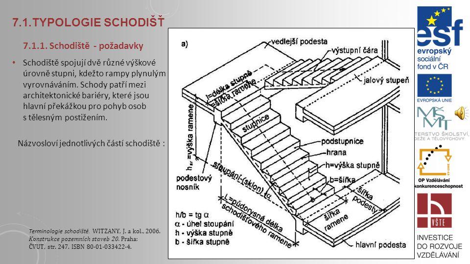 7.1.Typologie schodišť 7.1.1. Schodiště - požadavky