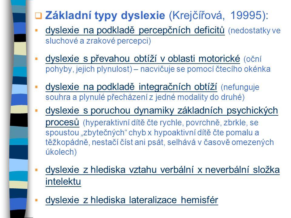 Základní typy dyslexie (Krejčířová, 19995):