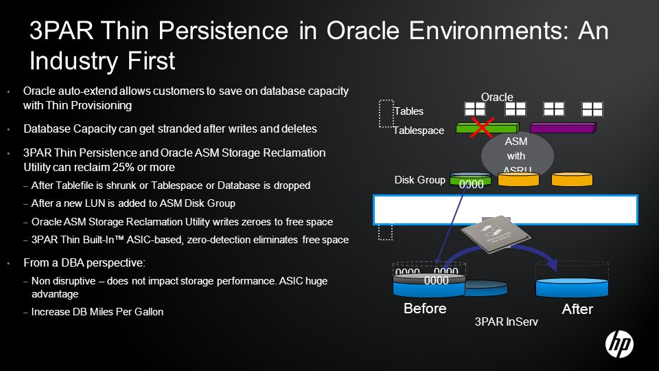 3PAR Thin Persistence in Oracle Environments: An Industry First
