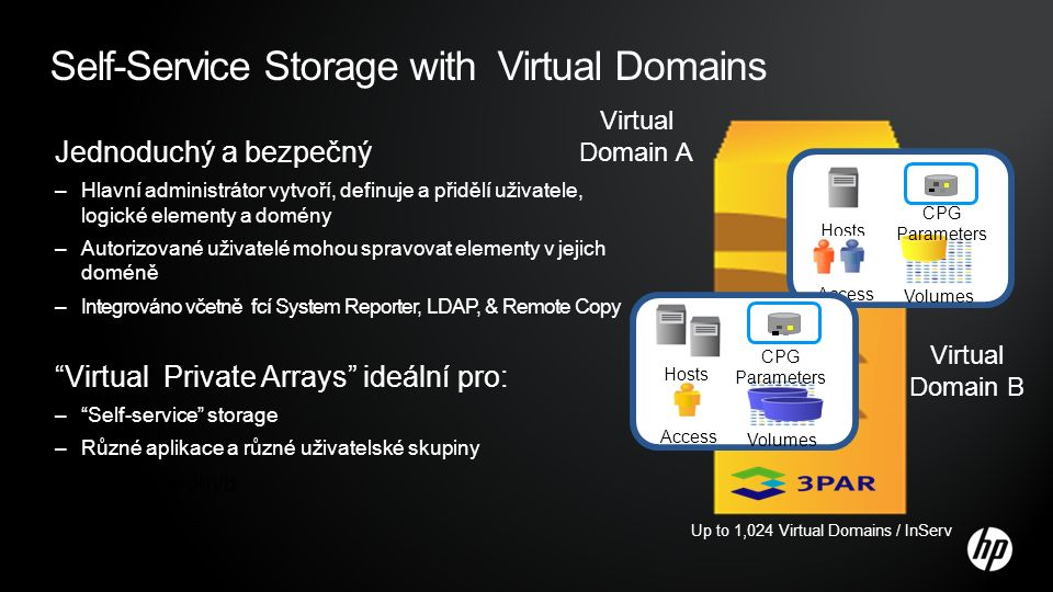 Self-Service Storage with Virtual Domains