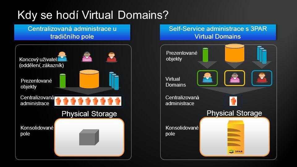 Kdy se hodí Virtual Domains