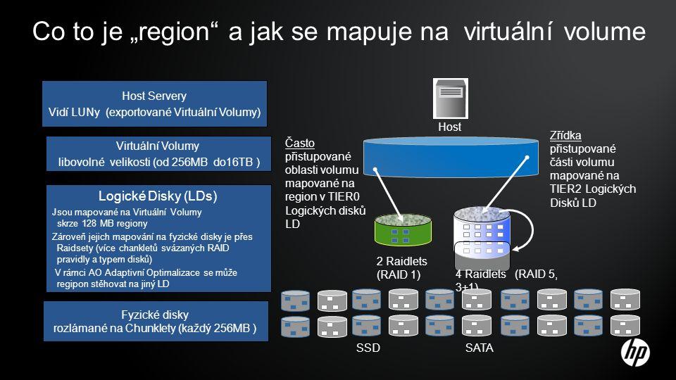 """Co to je """"region a jak se mapuje na virtuální volume"""