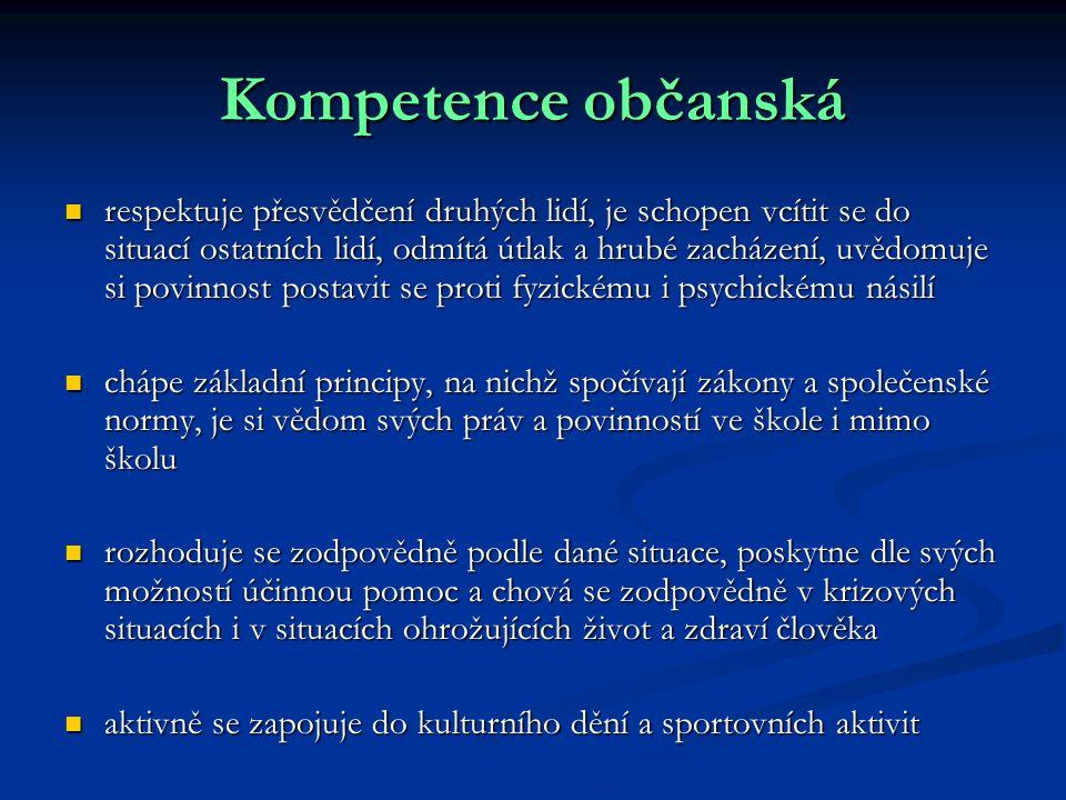 Kompetence občanská