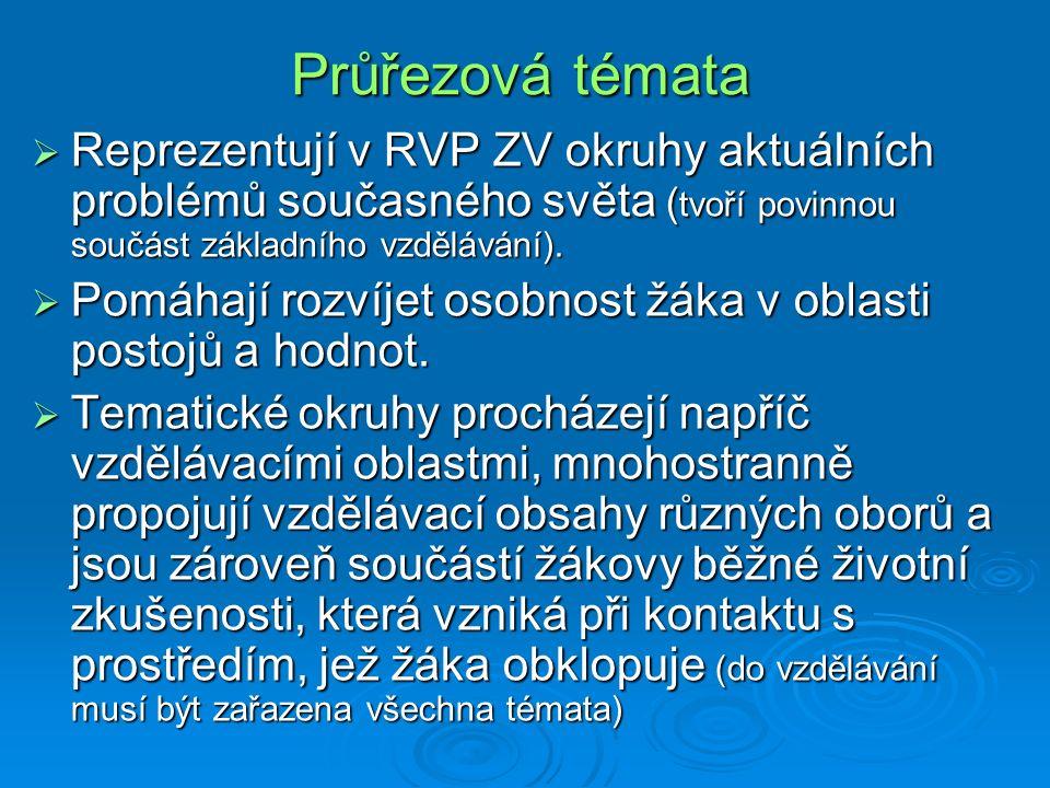 Průřezová témata Reprezentují v RVP ZV okruhy aktuálních problémů současného světa (tvoří povinnou součást základního vzdělávání).