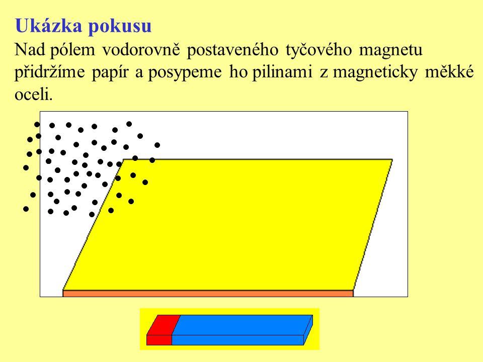 Ukázka pokusu Nad pólem vodorovně postaveného tyčového magnetu