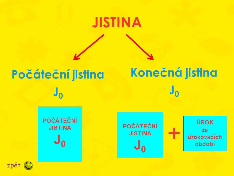 + JISTINA J0 J0 Konečná jistina Počáteční jistina J0 J0 zpět