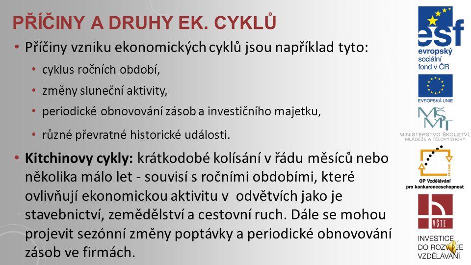 PŘÍČINY A DRUHY EK. CYKLŮ