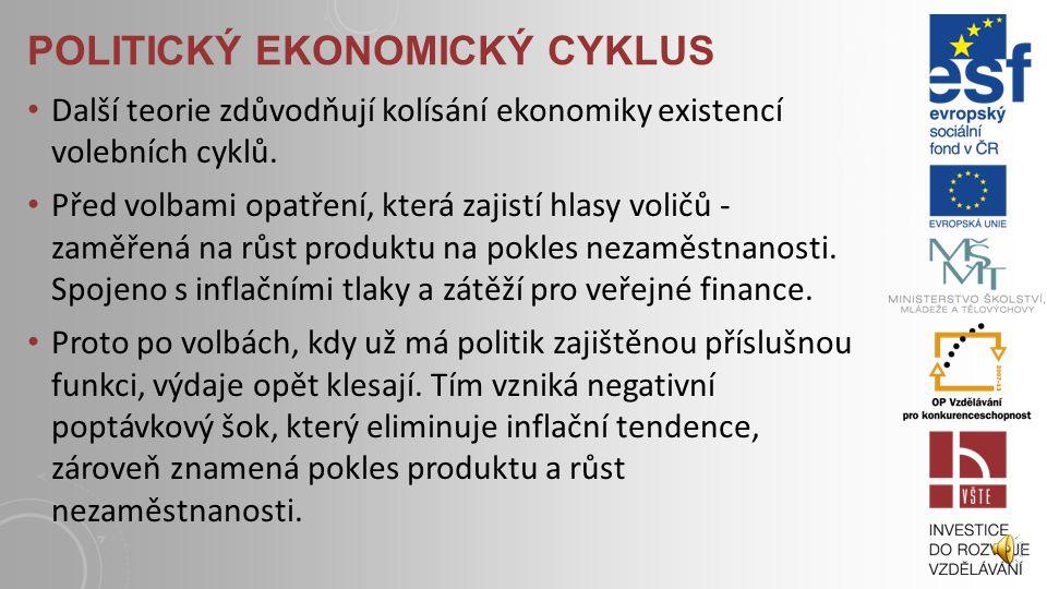 POLITICKÝ EKONOMICKÝ CYKLUS