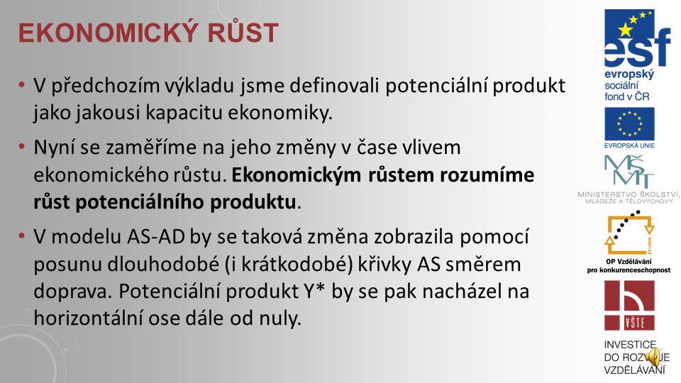 EKONOMICKÝ RŮST V předchozím výkladu jsme definovali potenciální produkt jako jakousi kapacitu ekonomiky.