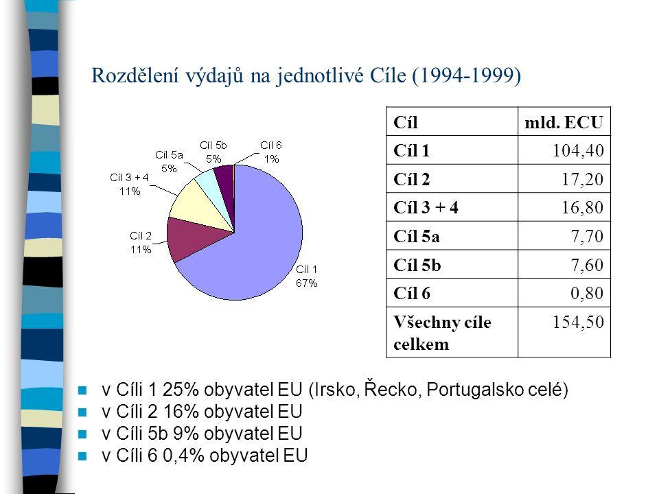 Rozdělení výdajů na jednotlivé Cíle (1994-1999)