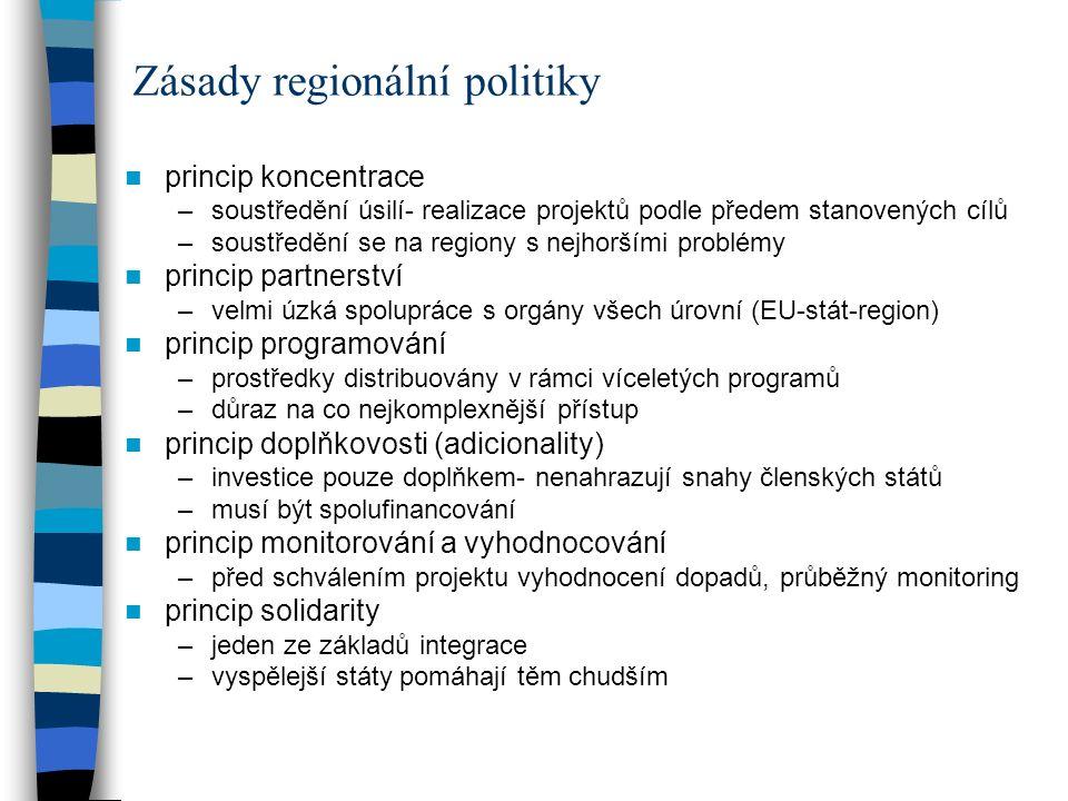 Zásady regionální politiky