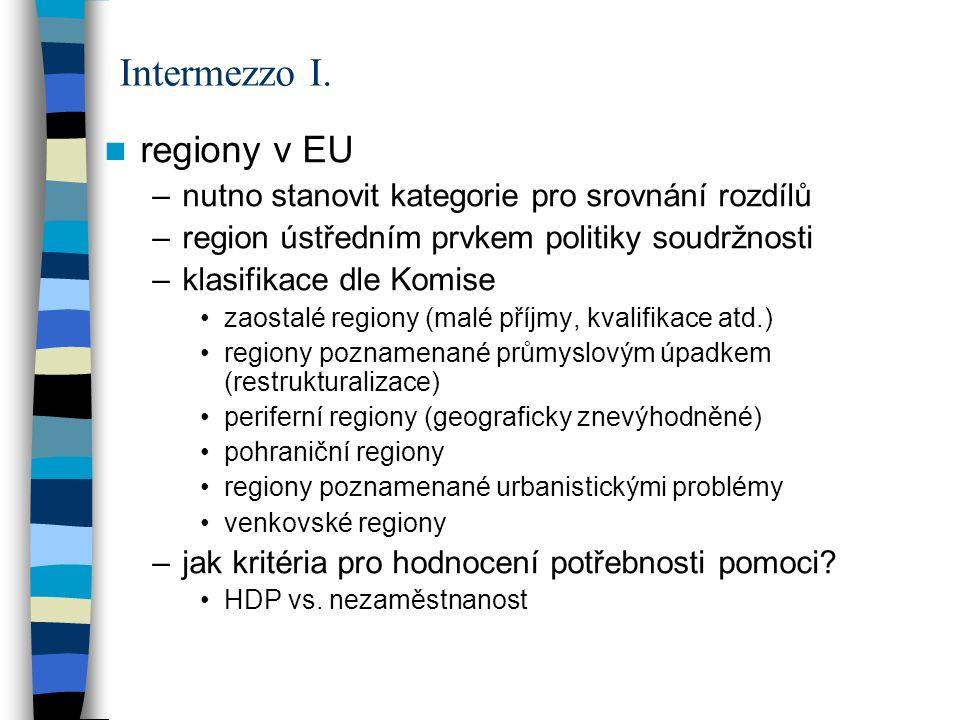 Intermezzo I. regiony v EU