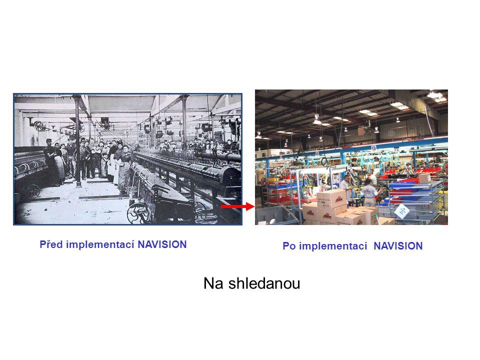 Před implementací NAVISION