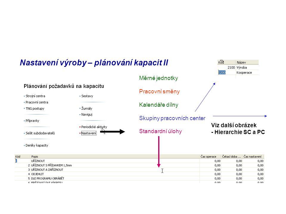 Nastavení výroby – plánování kapacit II
