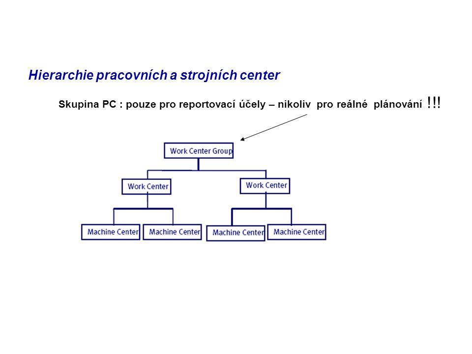 Hierarchie pracovních a strojních center