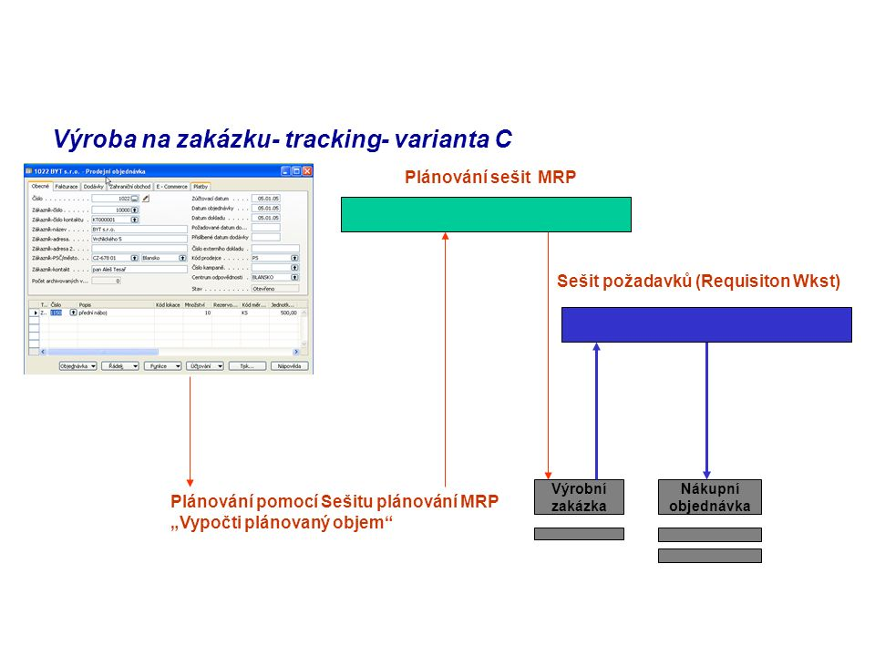 Výroba na zakázku- tracking- varianta C