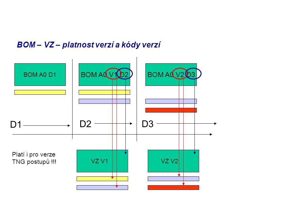 BOM – VZ – platnost verzí a kódy verzí