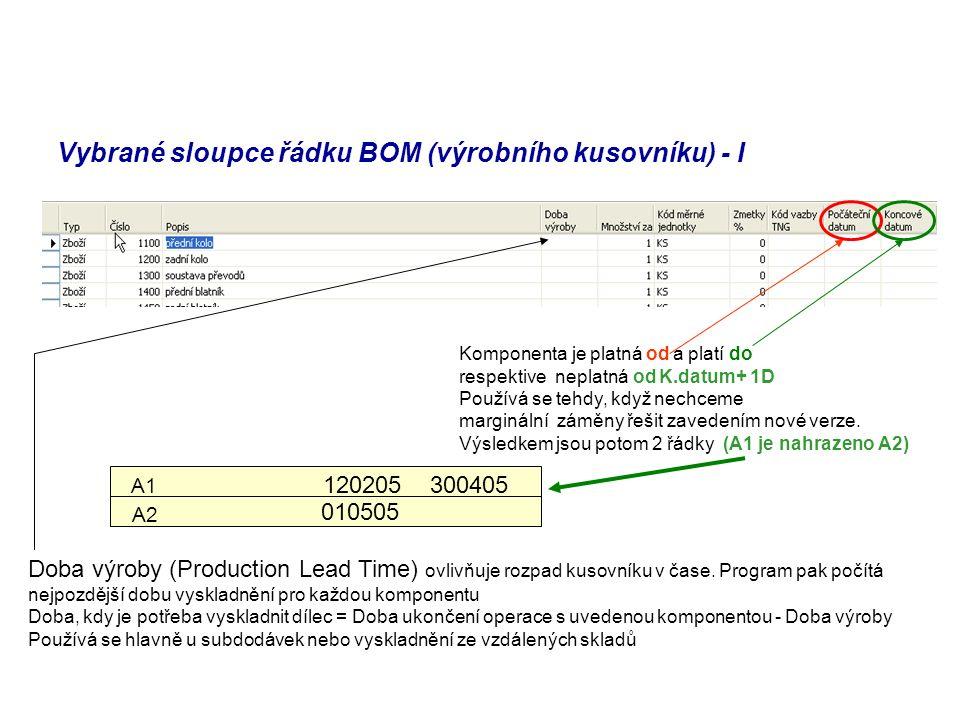 Vybrané sloupce řádku BOM (výrobního kusovníku) - I