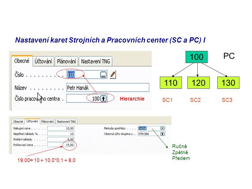 Nastavení karet Strojních a Pracovních center (SC a PC) I