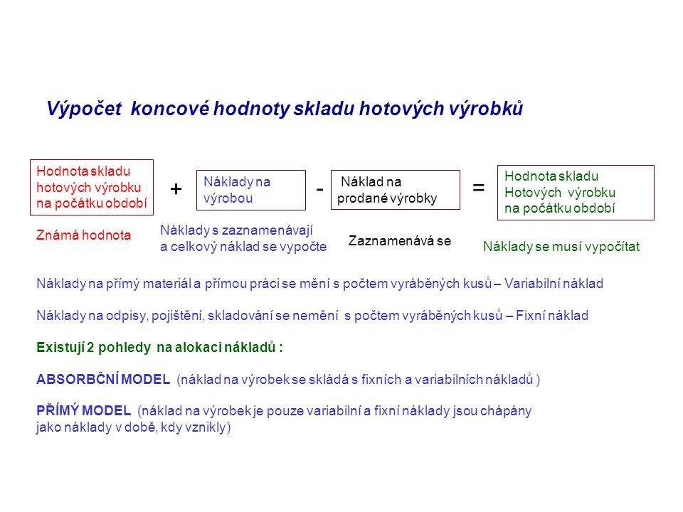 Výpočet koncové hodnoty skladu hotových výrobků