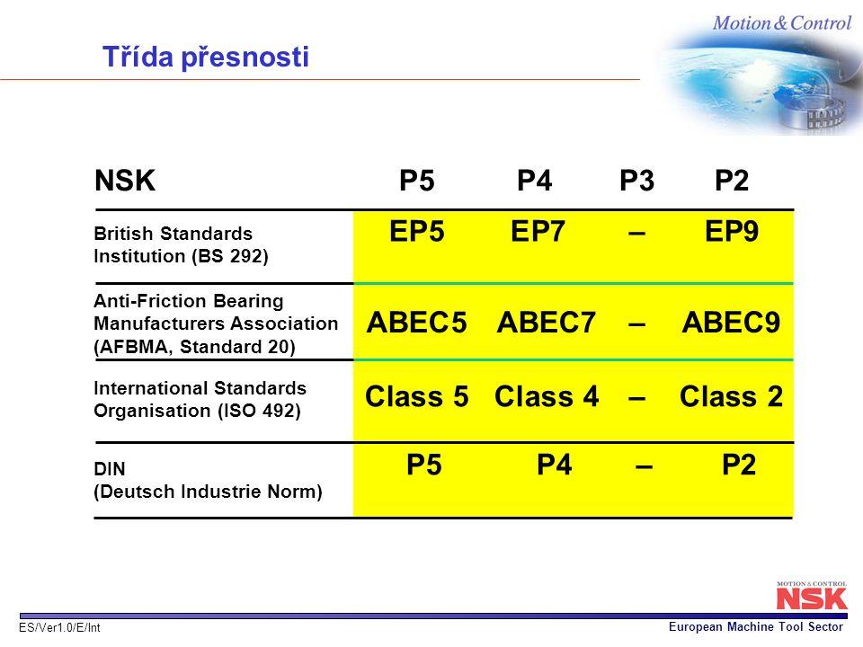 NSK P5 P4 P3 P2 EP5 EP7 – EP9 ABEC5 ABEC7 – ABEC9