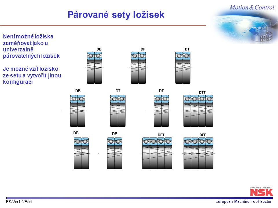 Párované sety ložisek Není možné ložiska zaměňovat jako u univerzálně párovatelných ložisek.