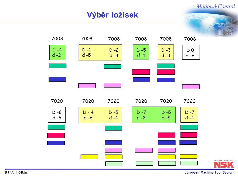Výběr ložisek 7008 D -4 d -2 D -1 d -5 D -2 d -4 D -5 d -1 D -3 d -3