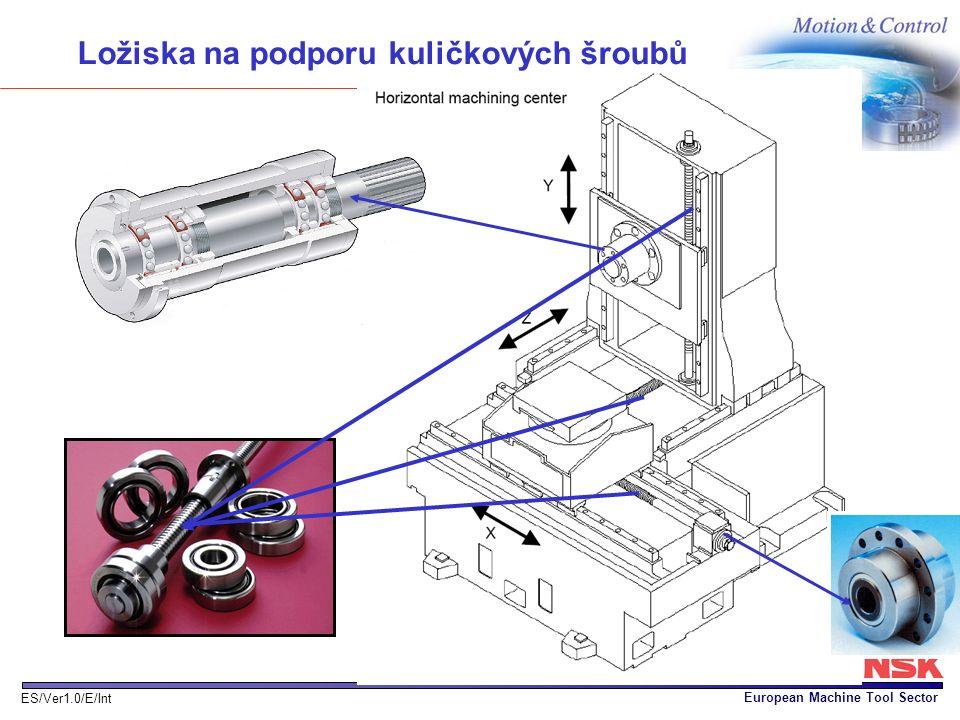 Ložiska na podporu kuličkových šroubů