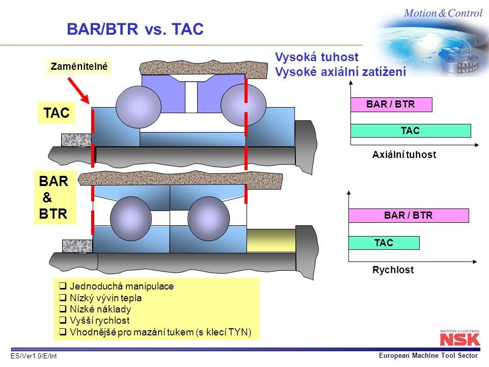 BAR/BTR vs. TAC TAC BAR & BTR Vysoká tuhost Vysoké axiální zatížení