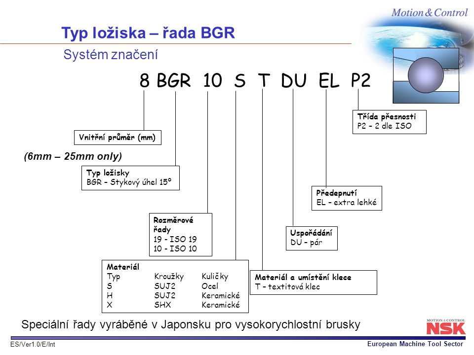 8 BGR 10 S T DU EL P2 Typ ložiska – řada BGR Systém značení